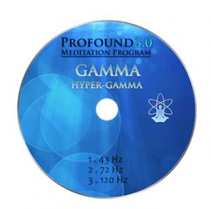 gamma hyper gamma pmp