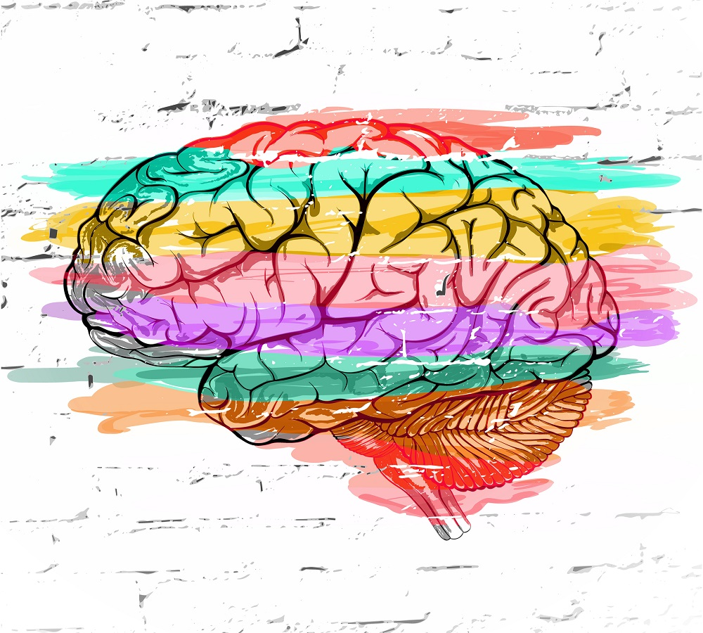 human brain power of thoughts